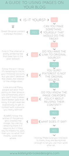 A GUIDE TO USING IMAGES ON YOUR BLOG