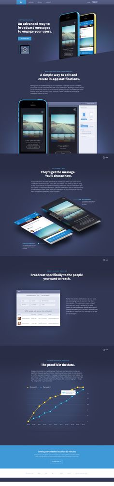 In App Notification Landing Page Design by Julien Renvoye for Mixpanel
