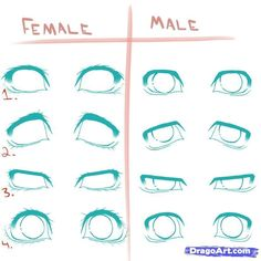 eye shapes drawing 445856431861305174 - Trendy drawing reference eyes illustrations Ideas Source by Realistic Eye Drawing, Drawing Base, Guy Drawing, Manga Drawing, Drawing People, Drawing Tips, Anatomy Drawing, Drawing Face Shapes, Drawing Ideas