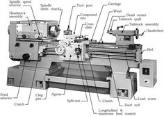 What is the best metal lathe you can buy today? There's a number of options available within a wide price range. To narrow this down today, we will look at small metal lathes suitable for the Small Metal Lathe, Metal Lathe Tools, Metal Lathe Projects, Metal Working Tools, Welding Projects, Engineering Tools, Mechanical Engineering, Manufacturing Engineering, Lathe Machine Parts