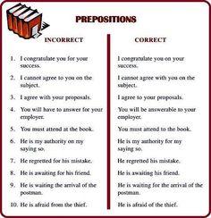 Forum | . | Fluent LandCommon Mistakes with English Prepositions | Fluent Land