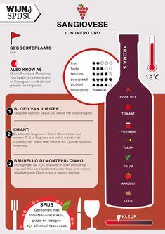 4 x SangioveseNatuurlijk ben je op zoek naar Sangiovese. De beste wijnen van Italië zijn gemaakt van deze topdruif! Maar waar begin je?