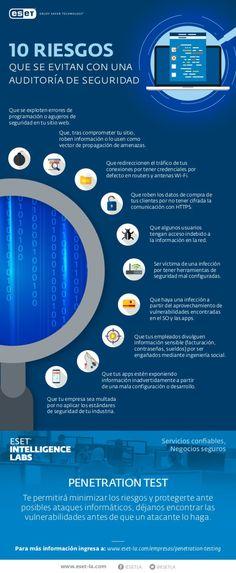 10 riesgos que se evitan con una Auditoría de Seguridad #infografia
