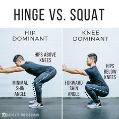 LEARN THE DIFFERENCE BETWEEN A HINGE AND A SQUAT!! - There are some key differences between a hinge and a squat, and understanding those differences can help you to have a clearer picture of what certain exercises should look like! - The main difference between a squat and a hinge is the joint which plays the primary role in the execution of each pattern. In a squat, there is a greater emphasis on the knee joint, whereas in the hinge pattern, there is a greater emphasis on the hip joint.