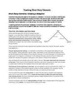 essay on water literacy