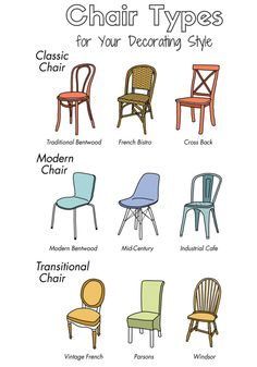 How to Choose Dining Chairs || The right dining chairs can totally change the look of a table. And if you're feeling brave, mixing and matching a set of dining chairs is a great way to add character to an older dining table without having to buy a whole new set. To make a group of mismatched chairs feel unified, paint them all the same color or use matching upholstery for the cushions. Take a look at 9 types of chairs to pick the one for your style.