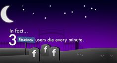 What Happens To Your Digital Life When You Die [Video Infographic] Facebook Users, What Happened To You, Infographic, Internet, Facts, Technology, Shit Happens, Thoughts, Digital
