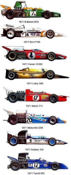 1971 / F1 Mais