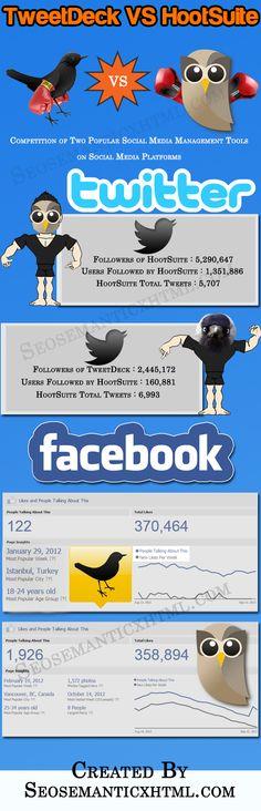 Tweetdeck vs Hootsuite en Redes Sociales #infografia #infographic #socialmedia