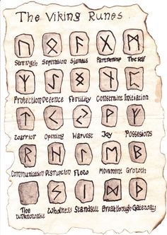 And meanings v... Viking Runes Tattoo Meanings Rune ...