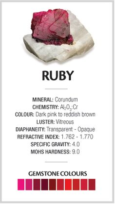 Ruby Infographic with raw ruby crystal. Crystals Minerals, Rocks And Minerals, Crystals And Gemstones, Stones And Crystals, Ruby Crystal, Ruby Jewelry, Jewellery, Ruby Stone, Healing Stones