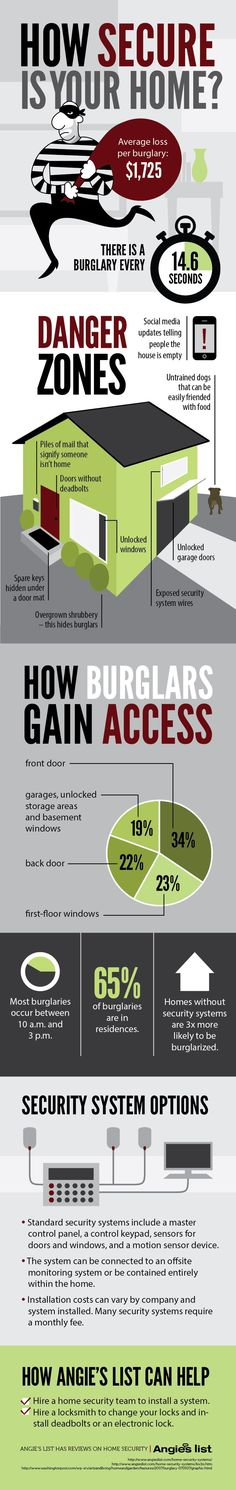 Know The Dangers and Risks Of A Security Breach and Invasion In Your #Home.  -Angies List #HomeOwnerTips