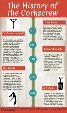History of the corkscrew