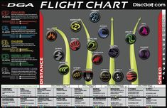Find why more players are turning to DGA disc golf discs as their go-to drivers, midrange & putt & Approach discs! DGA Disc Golf Discs = Simplify Your Game! Disc Golf Cart, D Line, Chart, Game, Sports, Hs Sports, Gaming, Toy, Sport