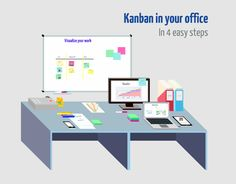 Kanban in your office? Are you considering implementing Kanban in your office? This presentation shows how to successfully implement Kanban in your business process or life in four easy steps. http://prezi.com/lc3jr83wgg1x/kanban-in-your-office/