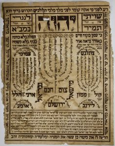 """Shiviti: A Shviti or Shvisi (ashkenaz pronounciation) is a  decorative plaque inscribed with the Hebrew verse """"I have set the Lord always before me"""" (Psalms 16:8), hung in synagogues and Jewish homes as a reminder of God's presence."""