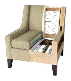 Who Moves Furniture For Carpet Installations Code: 5775520072 Wood Furniture Legs, Wood Sofa, Home Decor Furniture, Furniture Plans, Furniture Design, Building Furniture, Modular Furniture, Reupholster Furniture, Upholstered Furniture