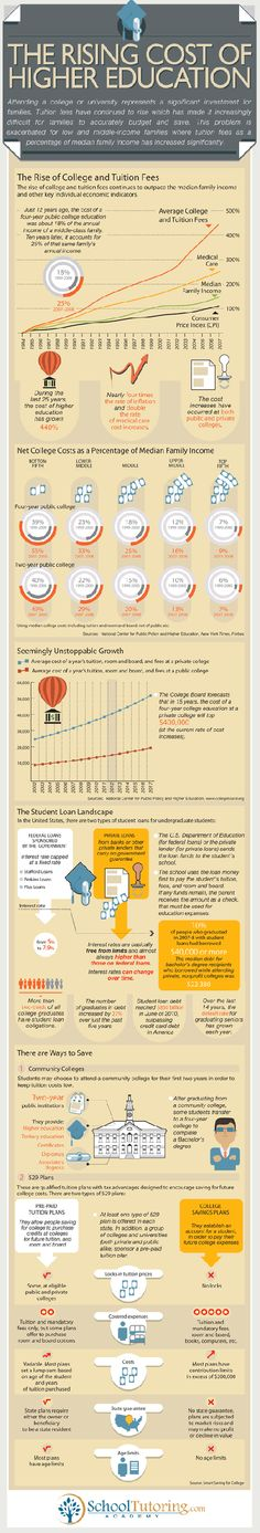 #Infographic - The Rising Cost of Higher Education #EdTech
