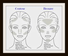 Contour vs Bronzer: Is it the same thing? Placement is key to successful contouring and bronzing. Beachfront bronzer by Younique is the perfect bronzer! Bronzer Vs Contour, How To Apply Bronzer, Contour Makeup, Contouring And Highlighting, Skin Makeup, Younique Bronzer, Concealer, Applying Bronzer, Bronzer Tips