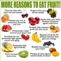 nature cures, give yourself a fruit prescription #plant-based #diet #health