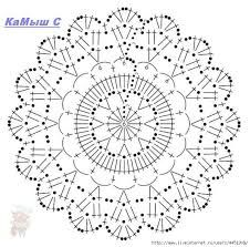 simple crochet doily or coaster Crochet Mandala Pattern, Crochet Circles, Crochet Doily Patterns, Crochet Blocks, Crochet Diagram, Crochet Round, Crochet Chart, Crochet Squares, Crochet Granny