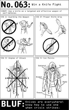 Knife Fighting Techniques, Fight Techniques, Tactical Knife, Tactical Survival Gear, Survival Life Hacks, Survival Prepping, Camping Survival, Urban Survival, Survival Tools