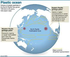 Ocean garbage scoop study to start off Japan coast