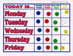 behavior charts for third grade - Google Search