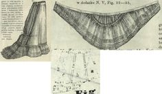 Tygodnik Mód 1877.: Petticoat with detachable train. The 20 cm wide volant is adorned with 4 cm wide top ruffle, 10 cm wide pintucks and at the bottom 3 cm wide lace or embroidery. Insert drawstrings at the back from 60 off the waist, and elongated 14 cm deep in both side gores. To the balayeuse volant use a 18 cm wide, 180-200 cm long piece that narrows at the sides, adorned alike to the petticoat's volant, gather it to fit the width of the balayeuse.