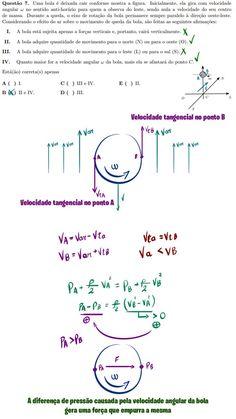 Math Equations, Initials, Pasta, Centre