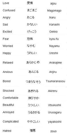 Japanese Words for Emotions and Feelings - Learn Japanese - http://wanelo.com/p/3878170/learn-japanese-online-rocket-japanese