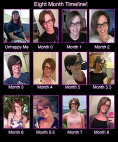 Transgender Transition Timelines: Image Gallery | Know Your Meme