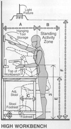 Ergonomic measurements for workbenches