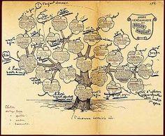 Les Rougon-Macquart — Wikipédia