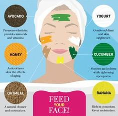 Seasonal Skin Care: Natural Face Masks