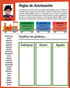 Spanish Grammar, Spanish Teacher, Spanish Language, Dual Language, Spanish Teaching Resources, Spanish Lessons, Spanish Class, Spanish Anchor Charts, Les Accents