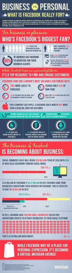Business vs personal use of Facebook. #marketing #infographic #socialmedia