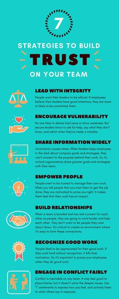 7 Strategies to Build Trust on Your Team 7 Strategies to Build Trust on Your Team Learn what you can do as a leader to build trust on your team. The path to higher performance, employee engagement, and productivity Servant Leadership, Leadership Qualities, Leadership Coaching, Leadership Quotes, Teamwork Quotes, Leadership Team Development, Student Leadership, Quality Of Leadership, Developing Leadership Skills