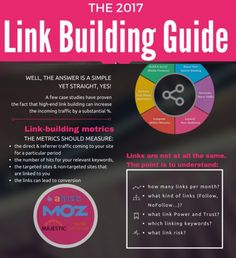 Digital Marketing Tips Facebook Marketing, Content Marketing, Affiliate Marketing, Social Media Marketing, Online Marketing, Digital Marketing, Student Portal, Best Tweets, Interesting Reads