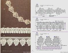pinaple edges 9