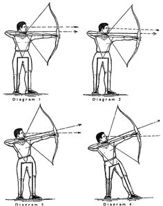 Sagittarius Archery Blackboard • View topic - No More Unit Aiming