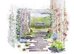Comment aménager un jardin tout en longueur ? Landscape Architecture Drawing, Landscape Sketch, Landscape Plans, Garden Landscape Design, Landscape Drawings, Garden Drawing, Garden Art, Modern Landscaping, Backyard Landscaping