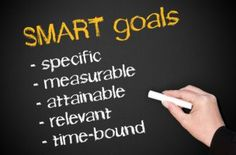 The Secret To Success On Twitter: SMART Goals | SocialTimes