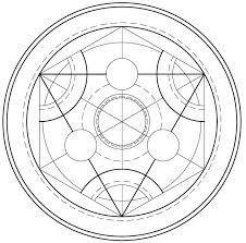 Image result for alchemy symbols