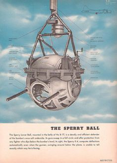 Sperry Ball Turret