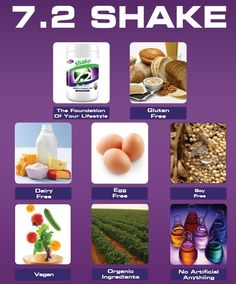 7.2 Shake = Gluten Free, Dairy Free, Egg Free, Soy Free, Vegan, Organic Ingredients, No Artificial Anything!!! www.smooch.sevenpoint2.com