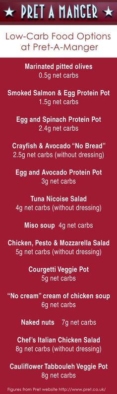 Low-Carb Food Options at Pret-A-Manger - UK