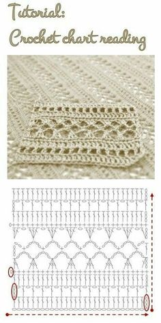 Watch This Video Beauteous Finished Make Crochet Look Like Knitting (the Waistcoat Stitch) Ideas. Amazing Make Crochet Look Like Knitting (the Waistcoat Stitch) Ideas. Crochet Diagram, Crochet Chart, Filet Crochet, Crochet Motif, Crochet Lace, Tutorial Crochet, Crochet Fabric, Crochet Stitches Patterns, Knitting Stitches