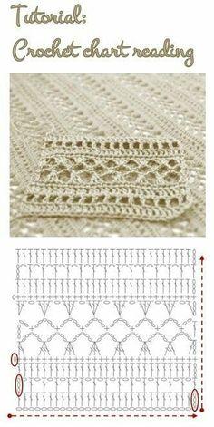 Watch This Video Beauteous Finished Make Crochet Look Like Knitting (the Waistcoat Stitch) Ideas. Amazing Make Crochet Look Like Knitting (the Waistcoat Stitch) Ideas. Crochet Motifs, Crochet Diagram, Crochet Stitches Patterns, Crochet Chart, Filet Crochet, Knitting Stitches, Stitch Patterns, Knitting Patterns, Crochet Lace