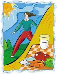 Educación Física Escolar » Recopilación de enlaces de Alimentación y Salud